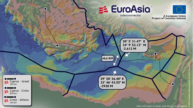 Υπό προϋποθέσεις η στήριξη των ηλεκτρικών διασυνδέσεων Κύπρου , Ισραήλ (Euroasia Int.)