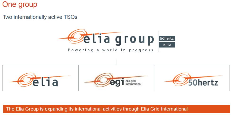 Ενδιαφέρον του Βέλγου Διαχειριστή ELIA για συνεργασία στην διασύνδεση Αττικής – Κρήτης